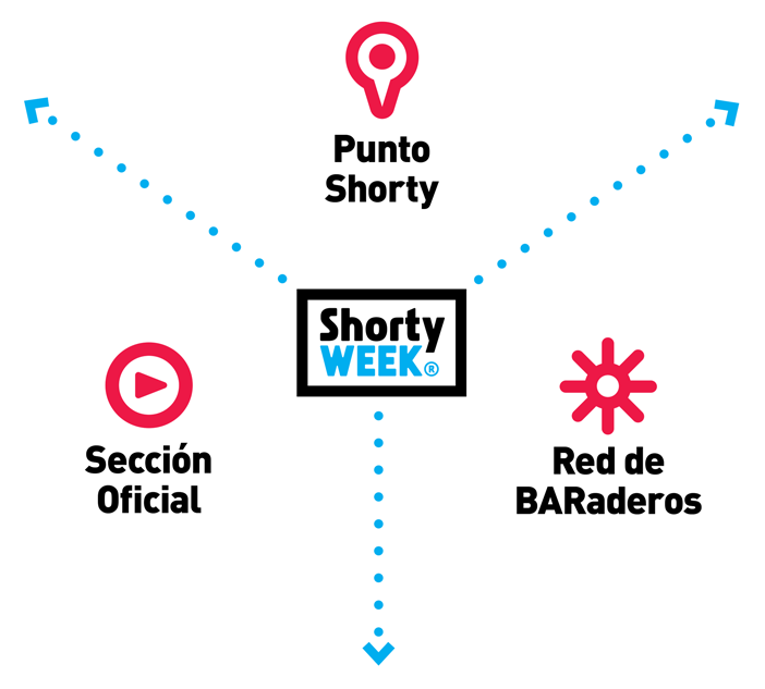 Shorty Week Film Fest | Filosofía de un festival distinto